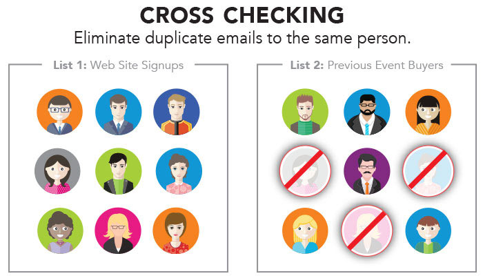 How to cross check an email list